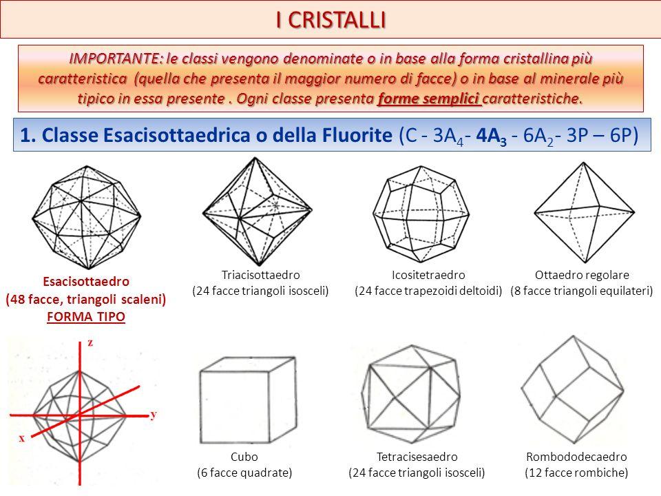 (48 facce, triangoli scaleni)