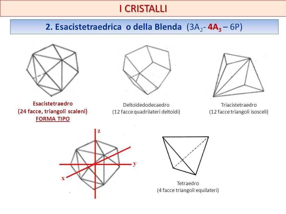 (24 facce, triangoli scaleni)
