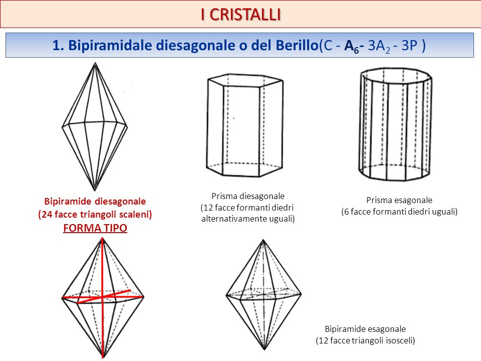 Bipiramide diesagonale (24 facce triangoli scaleni)