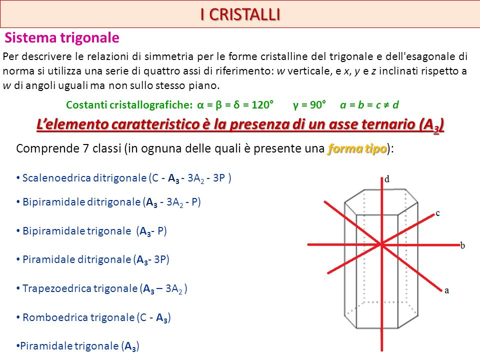 I CRISTALLI Sistema trigonale