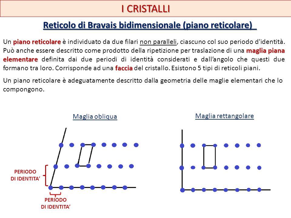 I CRISTALLI Reticolo di Bravais bidimensionale (piano reticolare)