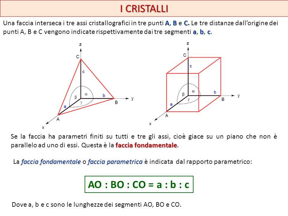 I CRISTALLI AO : BO : CO = a : b : c