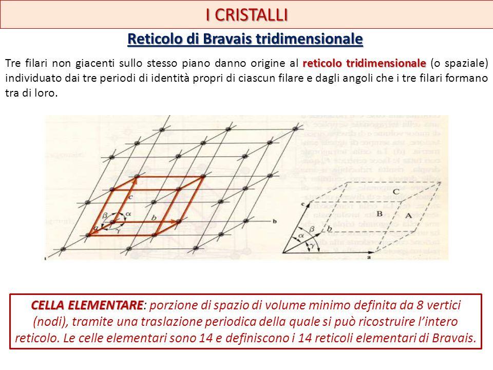 I CRISTALLI Reticolo di Bravais tridimensionale