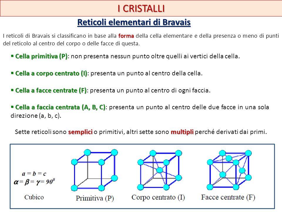 I CRISTALLI Reticoli elementari di Bravais