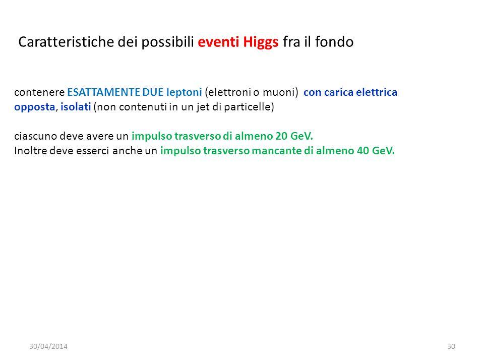 Caratteristiche dei possibili eventi Higgs fra il fondo