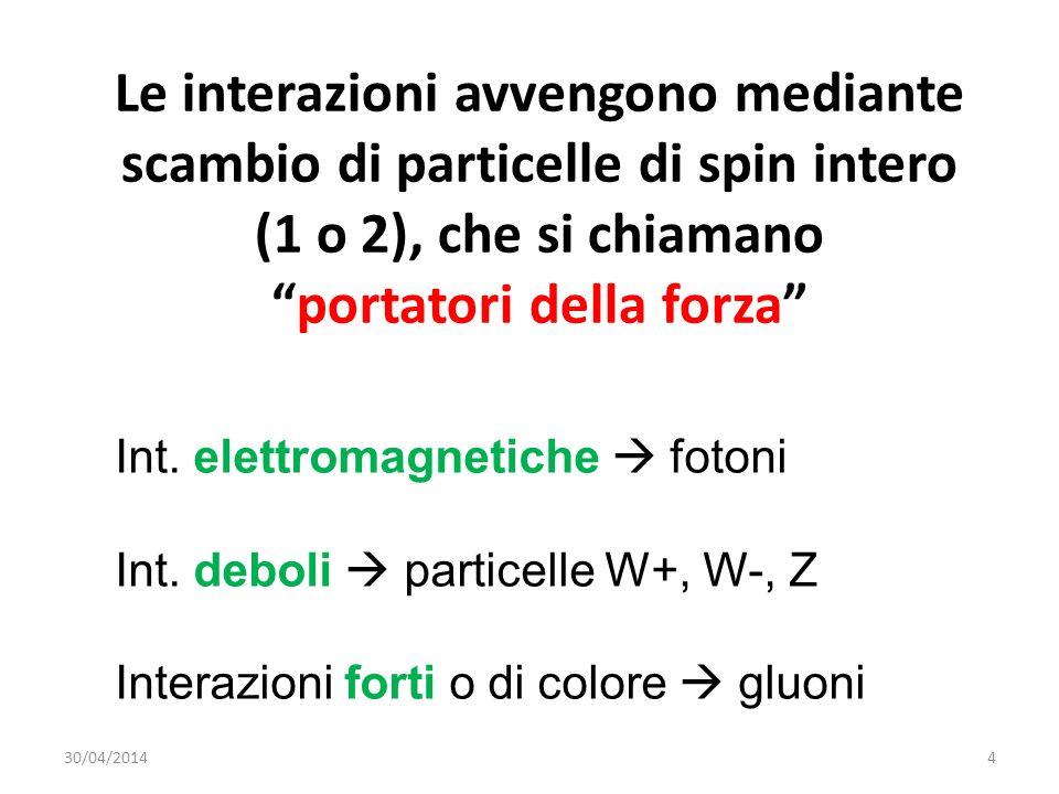 Le interazioni avvengono mediante scambio di particelle di spin intero (1 o 2), che si chiamano portatori della forza