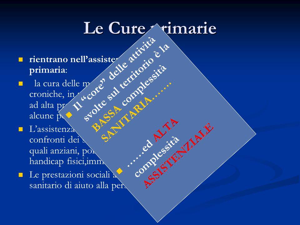 Le Cure primarie Il core delle attività svolte sul territorio è la BASSA complessità SANITARIA…….