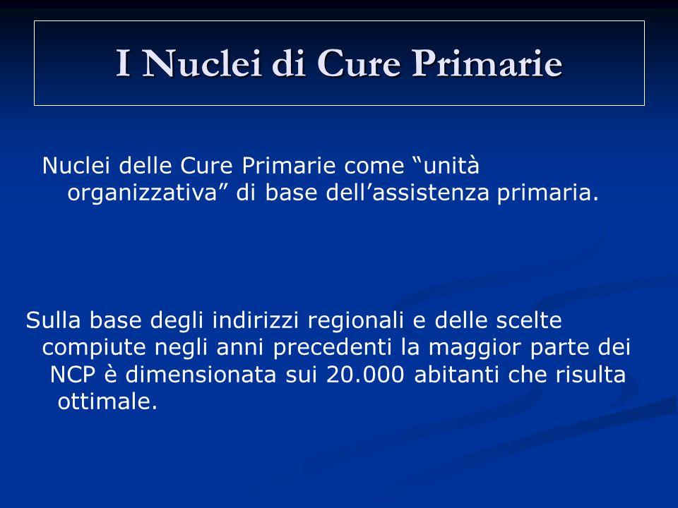 I Nuclei di Cure Primarie