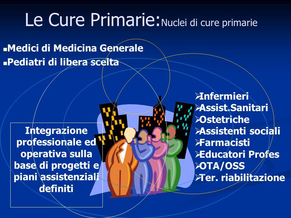 Le Cure Primarie:Nuclei di cure primarie