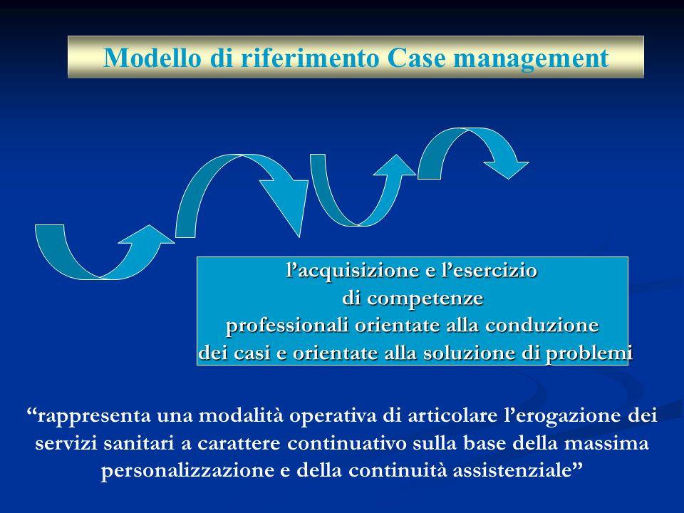 Modello di riferimento Case management