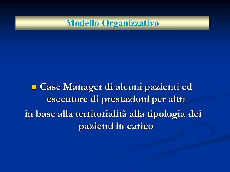 Case Manager di alcuni pazienti ed esecutore di prestazioni per altri
