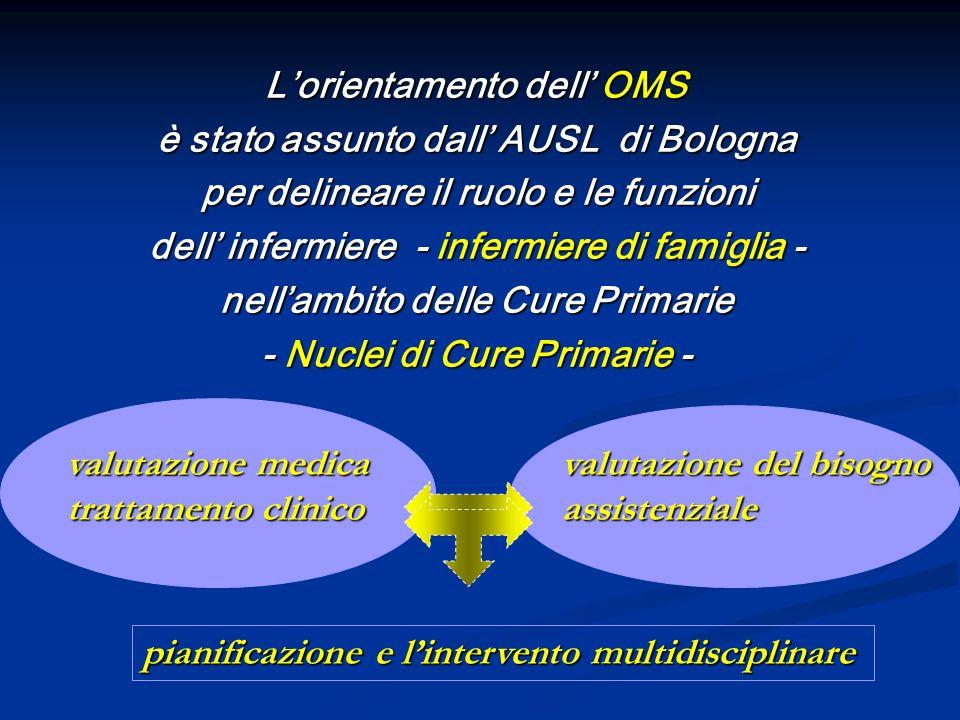 L'orientamento dell' OMS è stato assunto dall' AUSL di Bologna