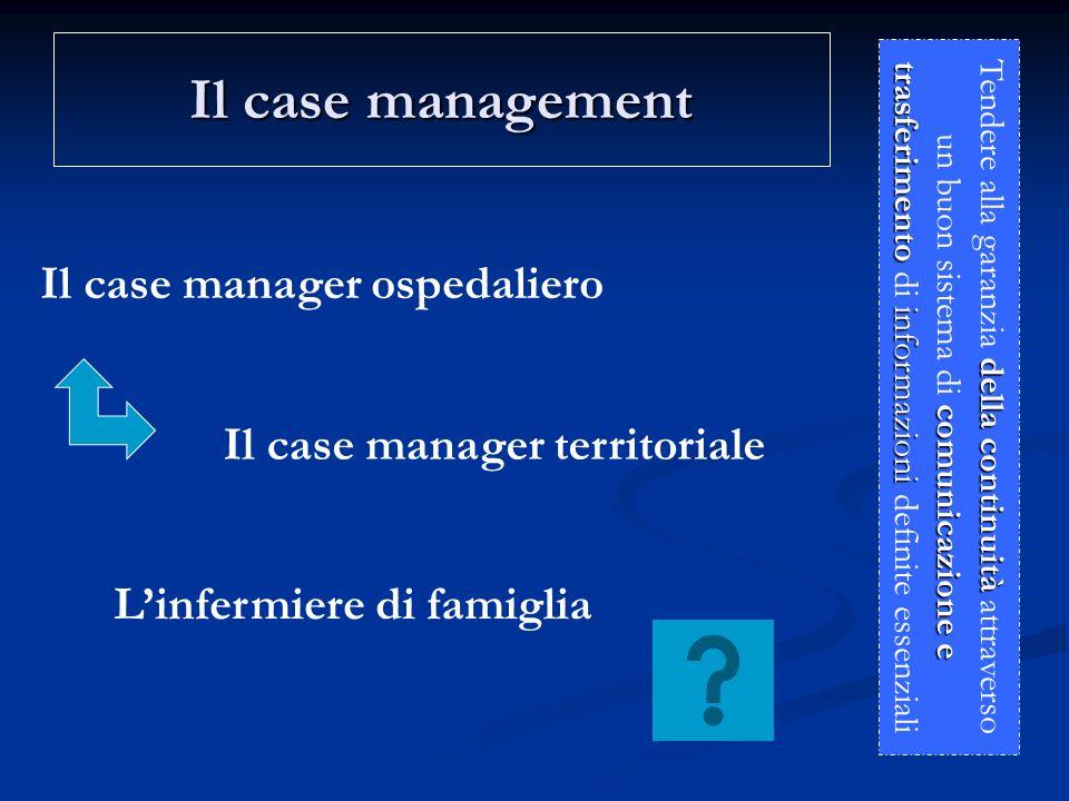 Il case management Il case manager ospedaliero