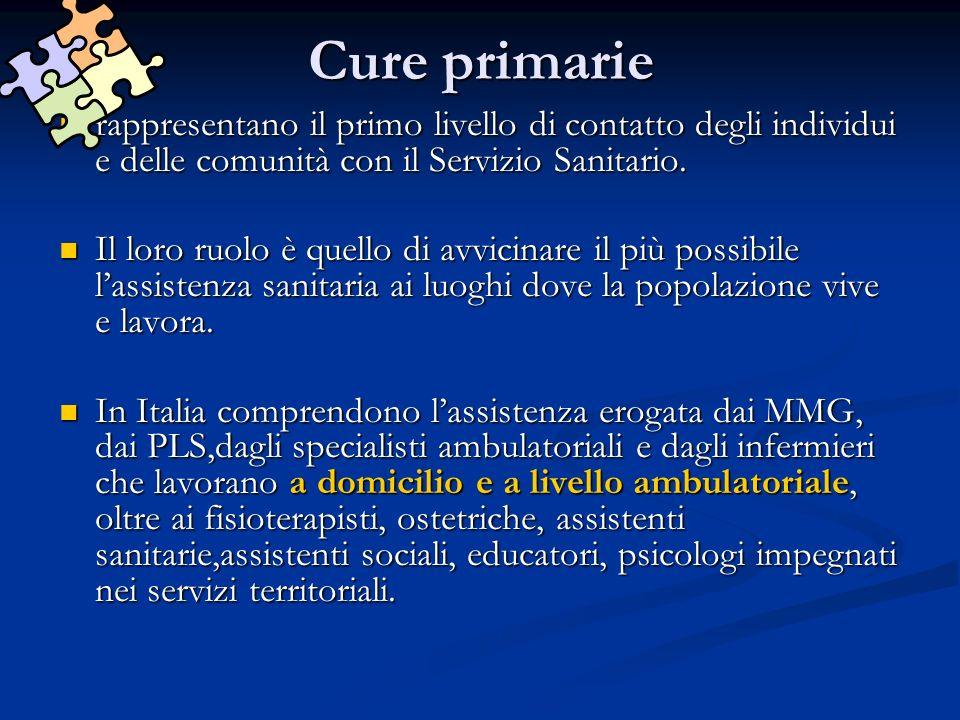 Cure primarie rappresentano il primo livello di contatto degli individui e delle comunità con il Servizio Sanitario.