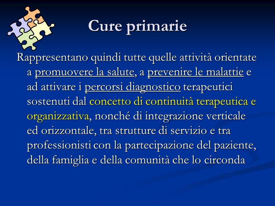 Cure primarie