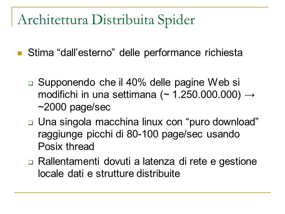 Architettura Distribuita Spider