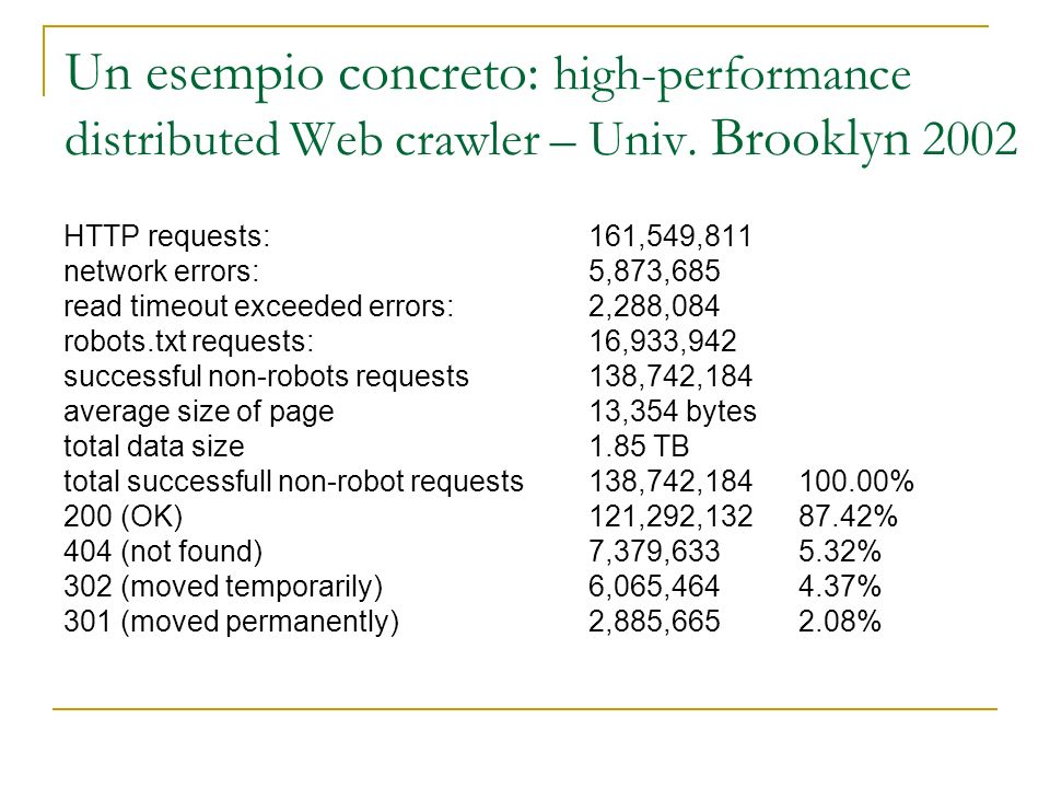Un esempio concreto: high-performance distributed Web crawler – Univ