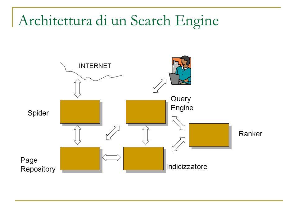 Architettura di un Search Engine