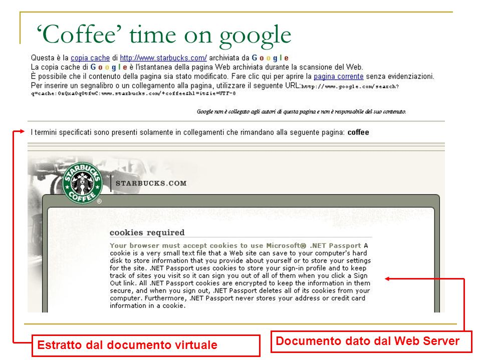 'Coffee' time on google