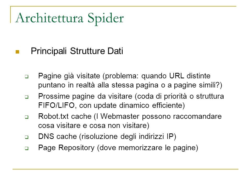 Architettura Spider Principali Strutture Dati