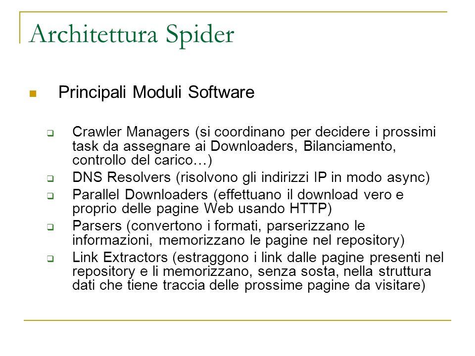 Architettura Spider Principali Moduli Software