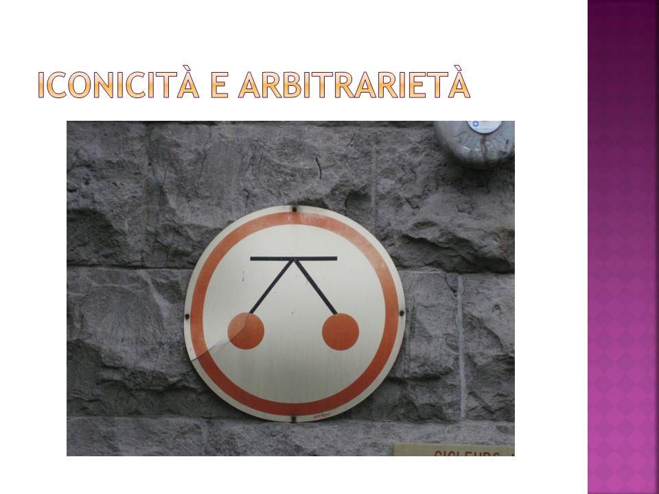 Iconicità e Arbitrarietà