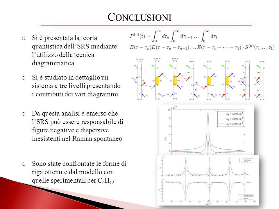 Conclusioni Si è presentata la teoria quantistica dell'SRS mediante l'utilizzo della tecnica diagrammatica.