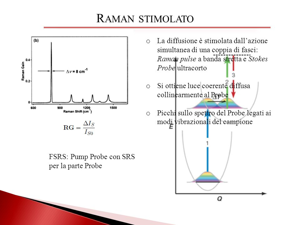 Raman stimolato La diffusione è stimolata dall'azione simultanea di una coppia di fasci: Raman pulse a banda stretta e Stokes Probe ultracorto.