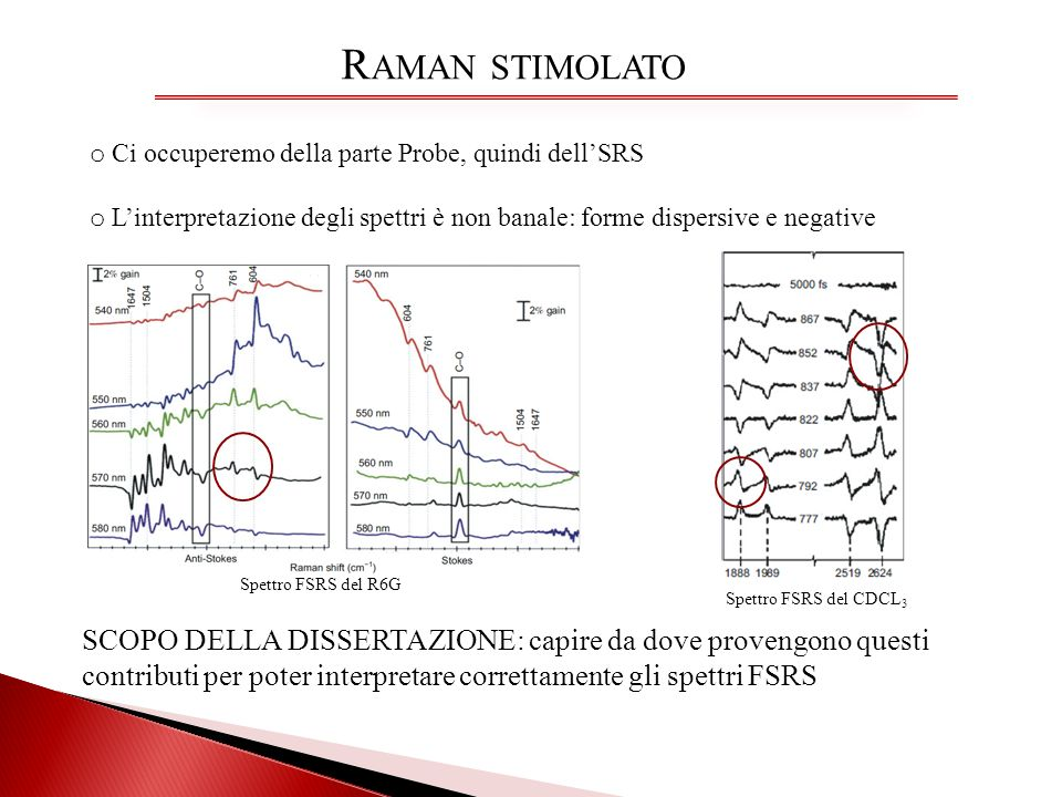 Raman stimolato Ci occuperemo della parte Probe, quindi dell'SRS. L'interpretazione degli spettri è non banale: forme dispersive e negative.