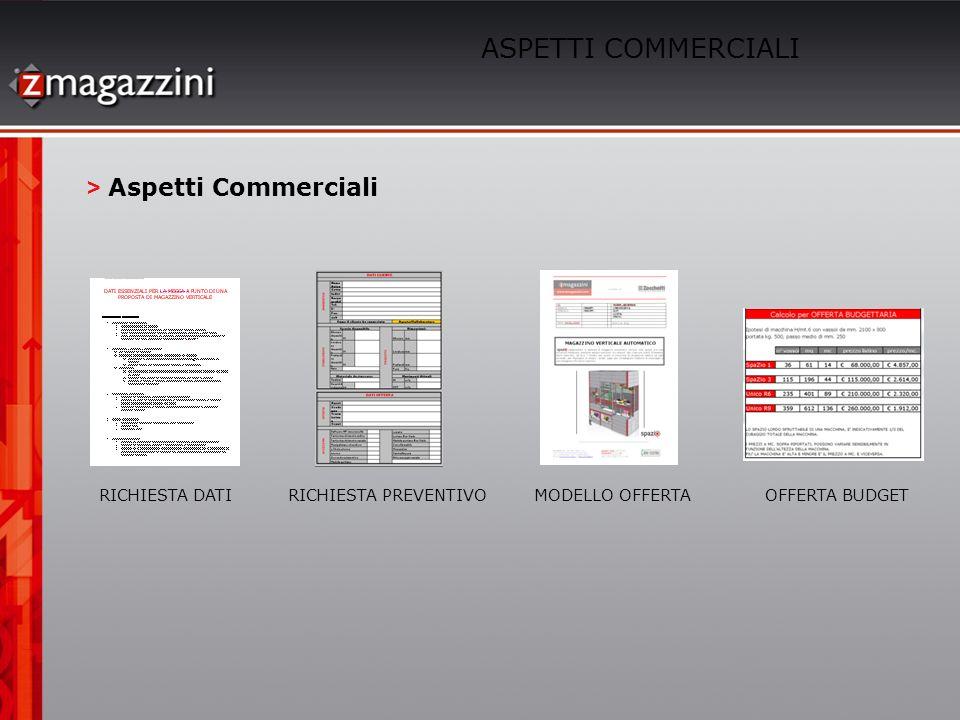 ASPETTI COMMERCIALI > Aspetti Commerciali RICHIESTA DATI
