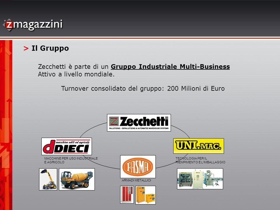 Turnover consolidato del gruppo: 200 Milioni di Euro
