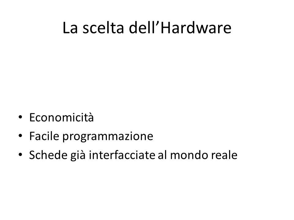 La scelta dell'Hardware