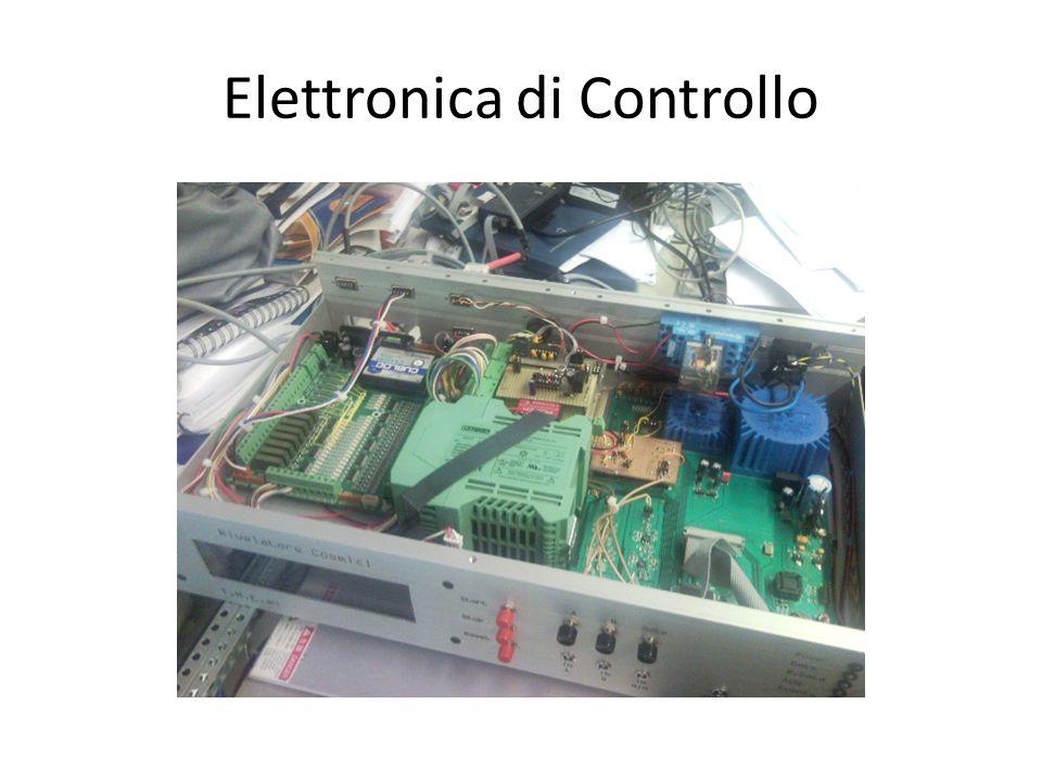 Elettronica di Controllo