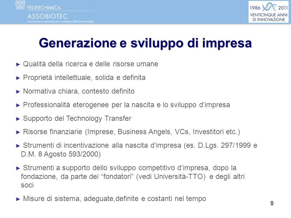 Generazione e sviluppo di impresa