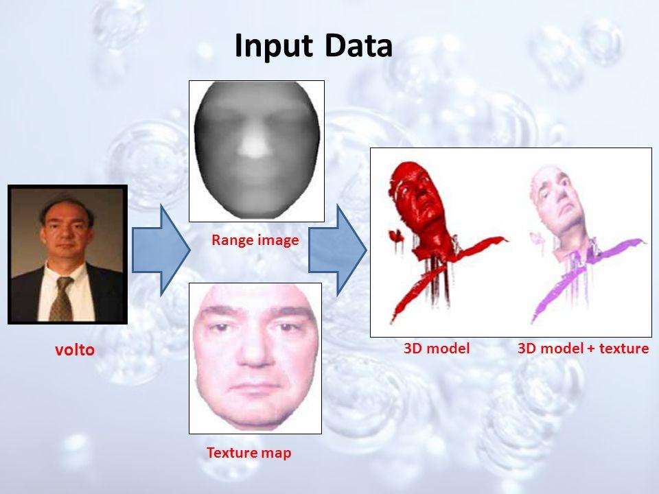 Input Data Range image volto 3D model 3D model + texture Texture map