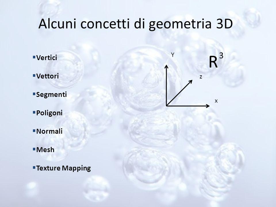 Alcuni concetti di geometria 3D