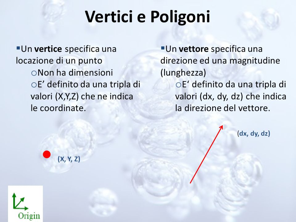 Vertici e Poligoni Un vertice specifica una locazione di un punto
