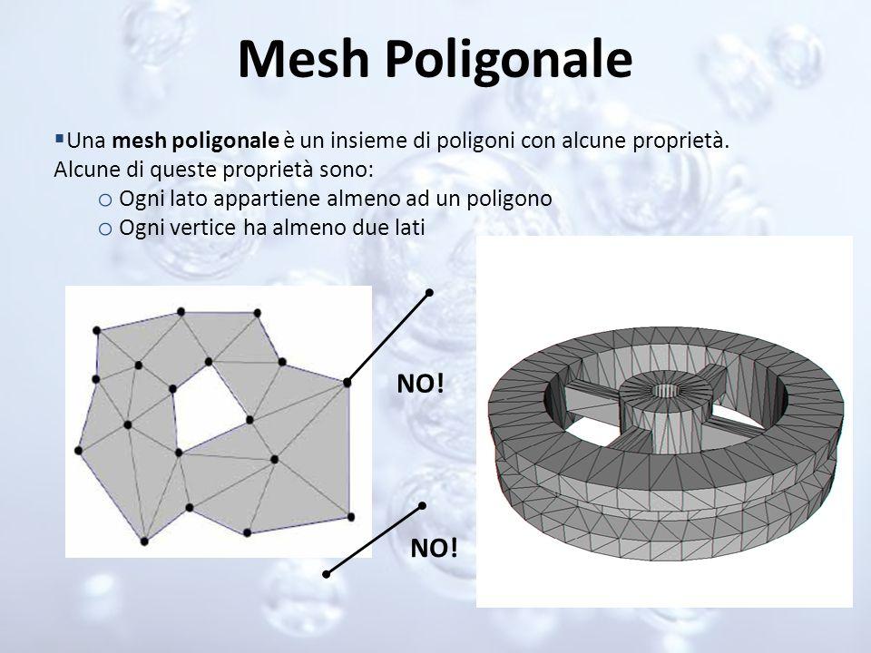 Mesh Poligonale Una mesh poligonale è un insieme di poligoni con alcune proprietà. Alcune di queste proprietà sono: