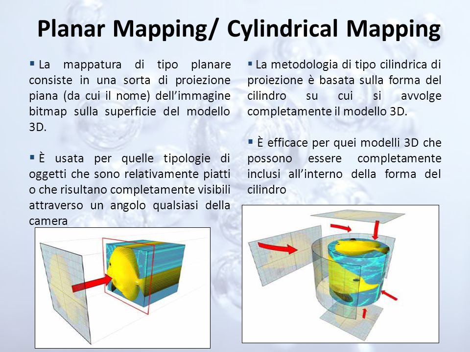 Planar Mapping/ Cylindrical Mapping