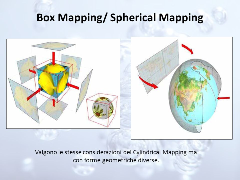 Box Mapping/ Spherical Mapping