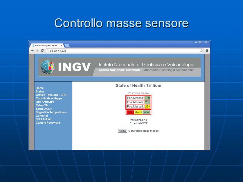 Controllo masse sensore