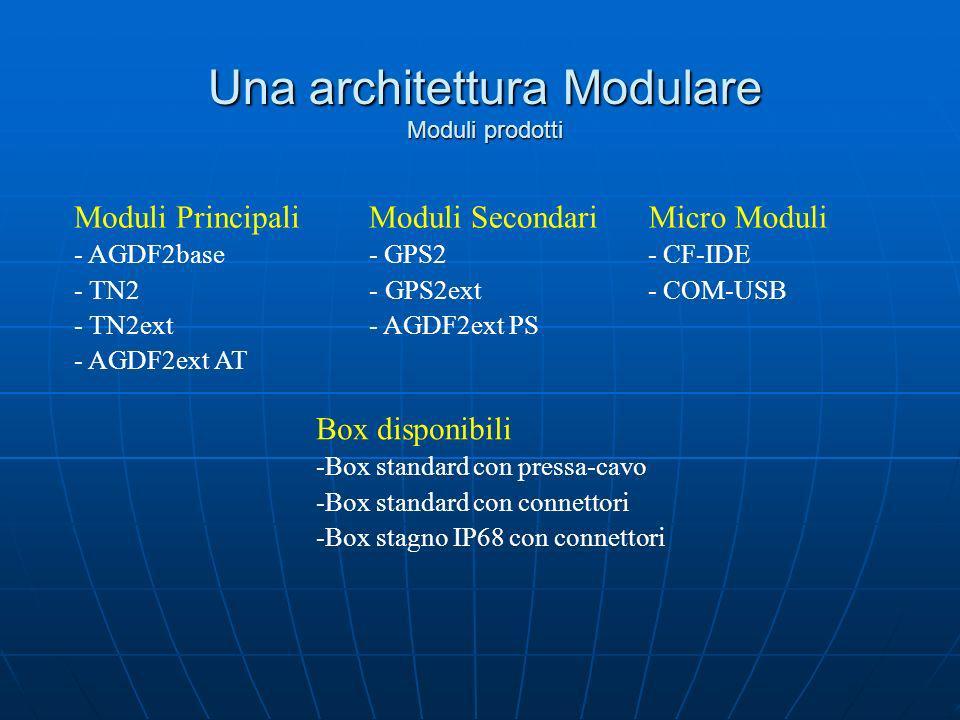 Una architettura Modulare Moduli prodotti