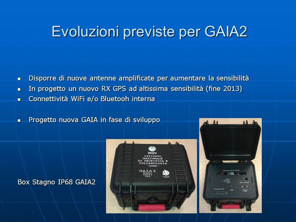 Evoluzioni previste per GAIA2