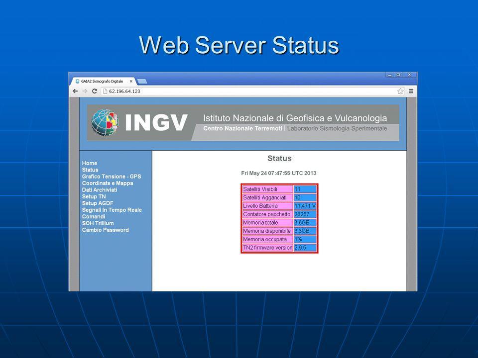 Web Server Status