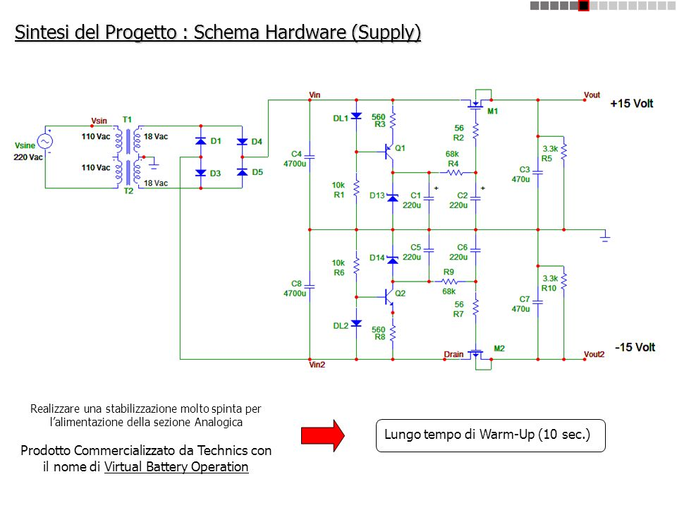 Sintesi del Progetto : Schema Hardware (Supply)