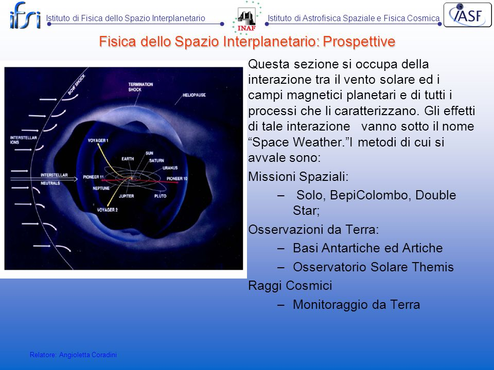 Fisica dello Spazio Interplanetario: Prospettive