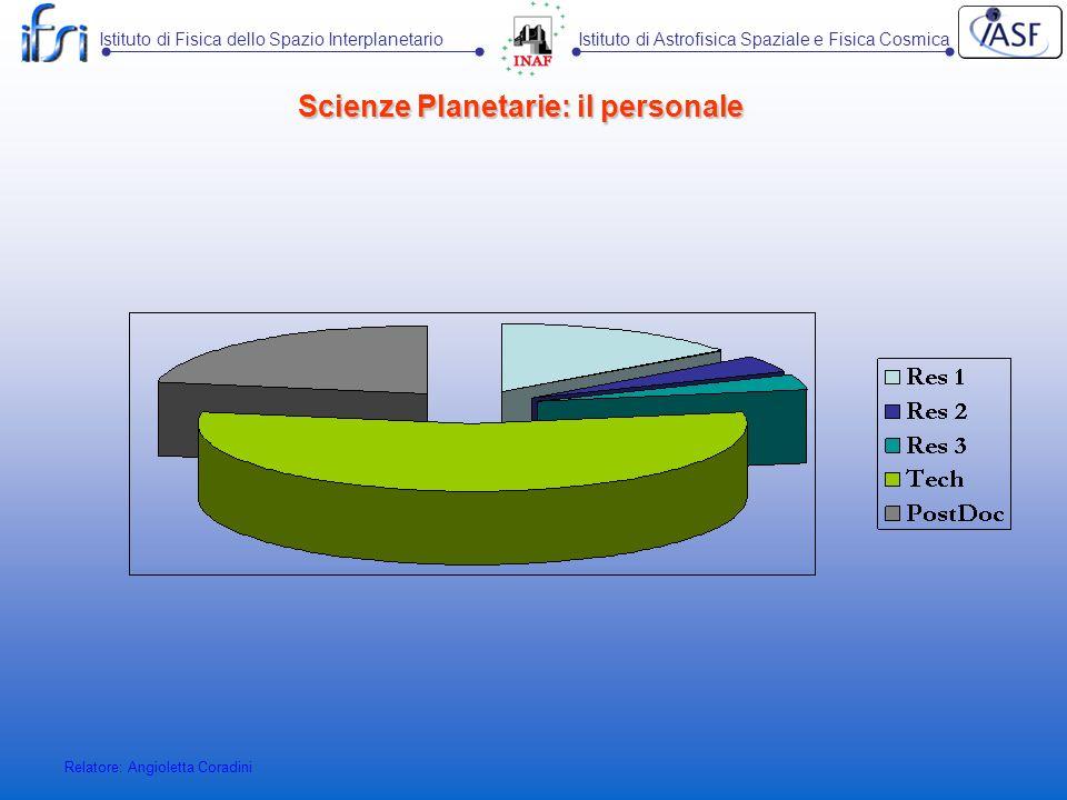 Scienze Planetarie: il personale