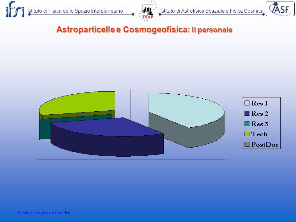 Astroparticelle e Cosmogeofisica: il personale