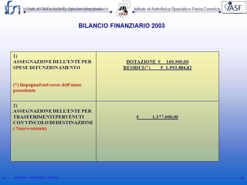 BILANCIO FINANZIARIO 2003 1)