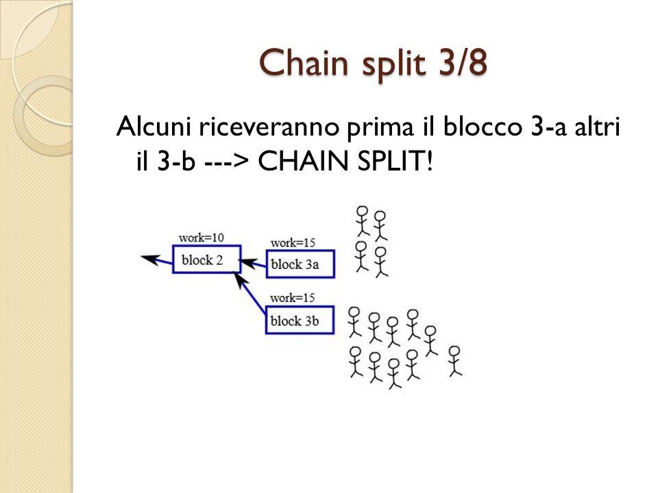 Chain split 3/8 Alcuni riceveranno prima il blocco 3-a altri il 3-b ---> CHAIN SPLIT!